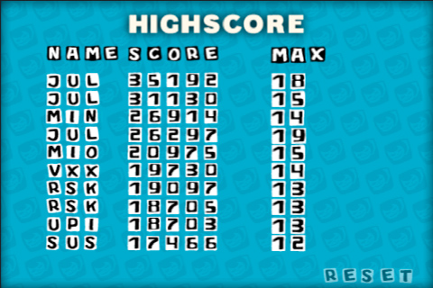 Susigames, Susi's OneShot, Highscore, SOS